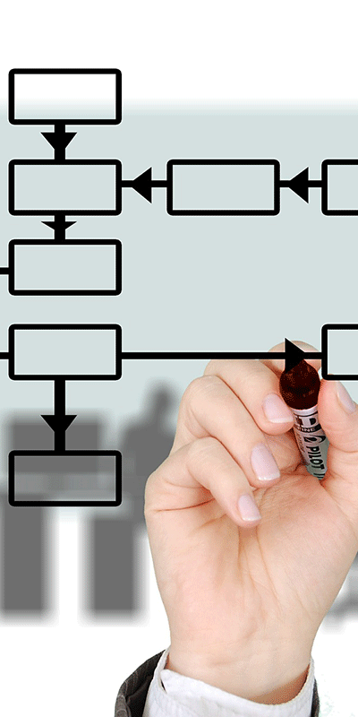 Berufsbegleitender Weiterbildungskurs Projektmanagement